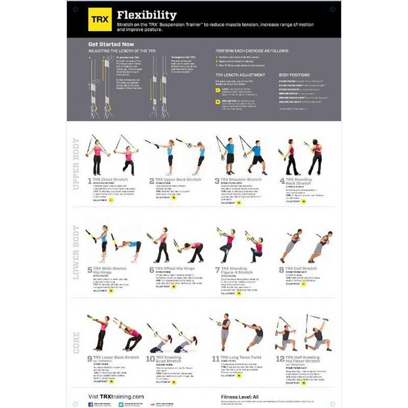 TRX® All Body Flexibility Poster