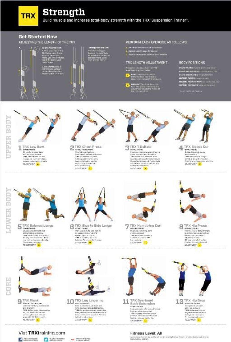 TRX® All Body Strength Poster